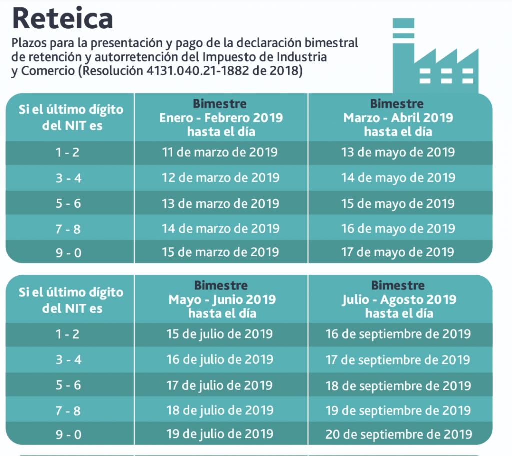 Calendario Cortes Apertas 2019.Hacienda Calendario