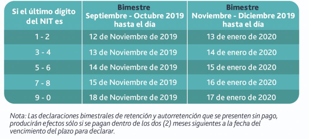 Calendario De Hacienda 2020.Calendario Tributario 2019 Para Pago Del Impuesto De